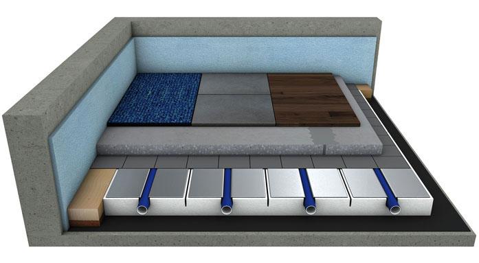 Schichtaufbau CompactFloor EXPERT mit Fußbodenheizung